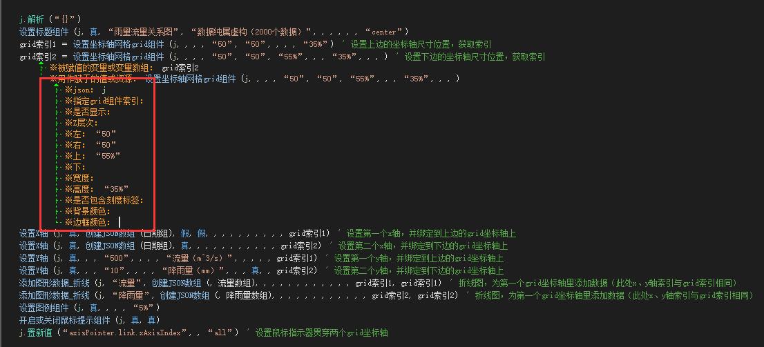 Echarts模块更新v1.5.12(添加grid组件支持)
